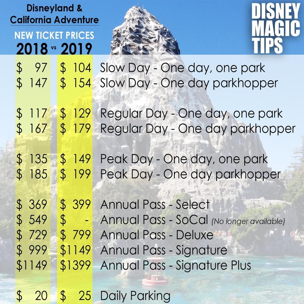 New 2019 Ticket Prices! – Disney Magic Tips